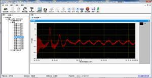 信号随时间变化的曲线