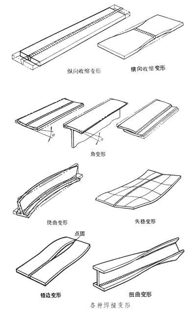 焊接变形的种类
