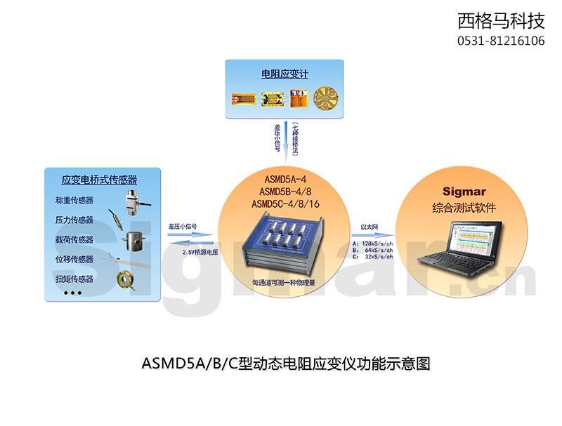 ASMD5系列功能示意图---圆弧