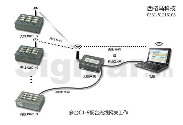 应力测试仪